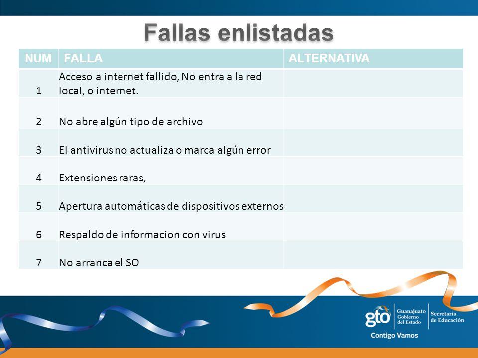 NUMFALLAALTERNATIVA 1 Acceso a internet fallido, No entra a la red local, o internet. 2No abre algún tipo de archivo 3El antivirus no actualiza o marc