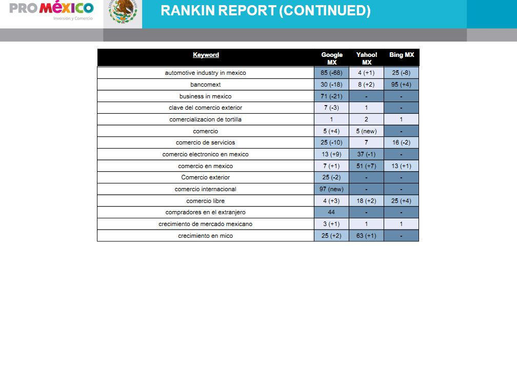 RANKIN REPORT (CONTINUED)