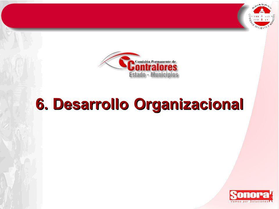 6. Desarrollo Organizacional