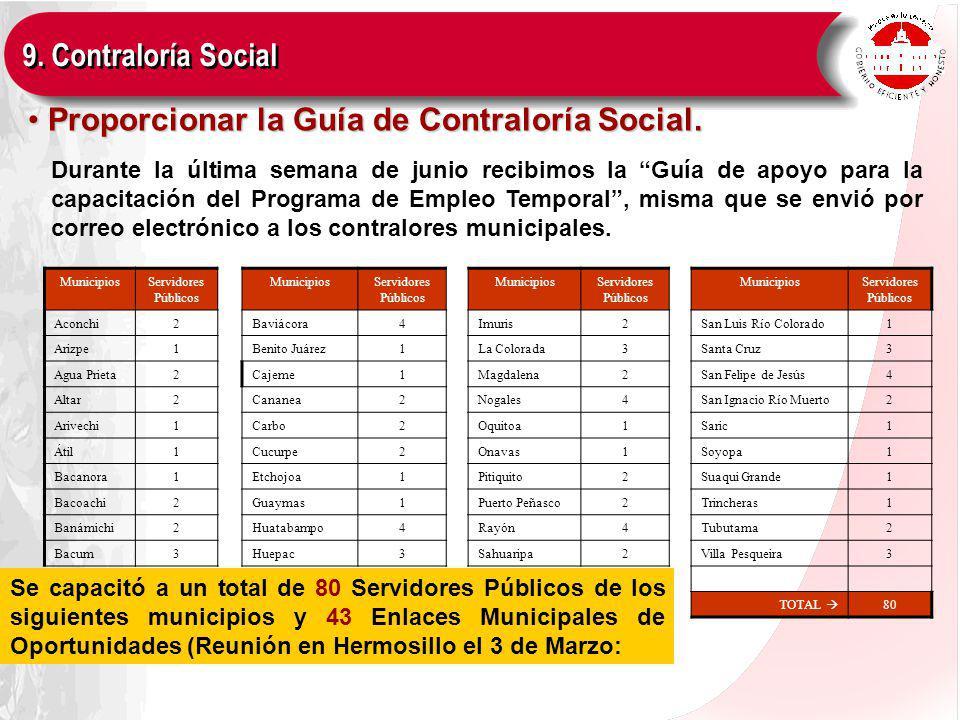 Proporcionar la Guía de Contraloría Social. Proporcionar la Guía de Contraloría Social.