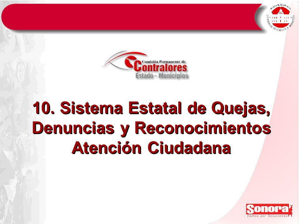 10. Sistema Estatal de Quejas, Denuncias y Reconocimientos Atención Ciudadana