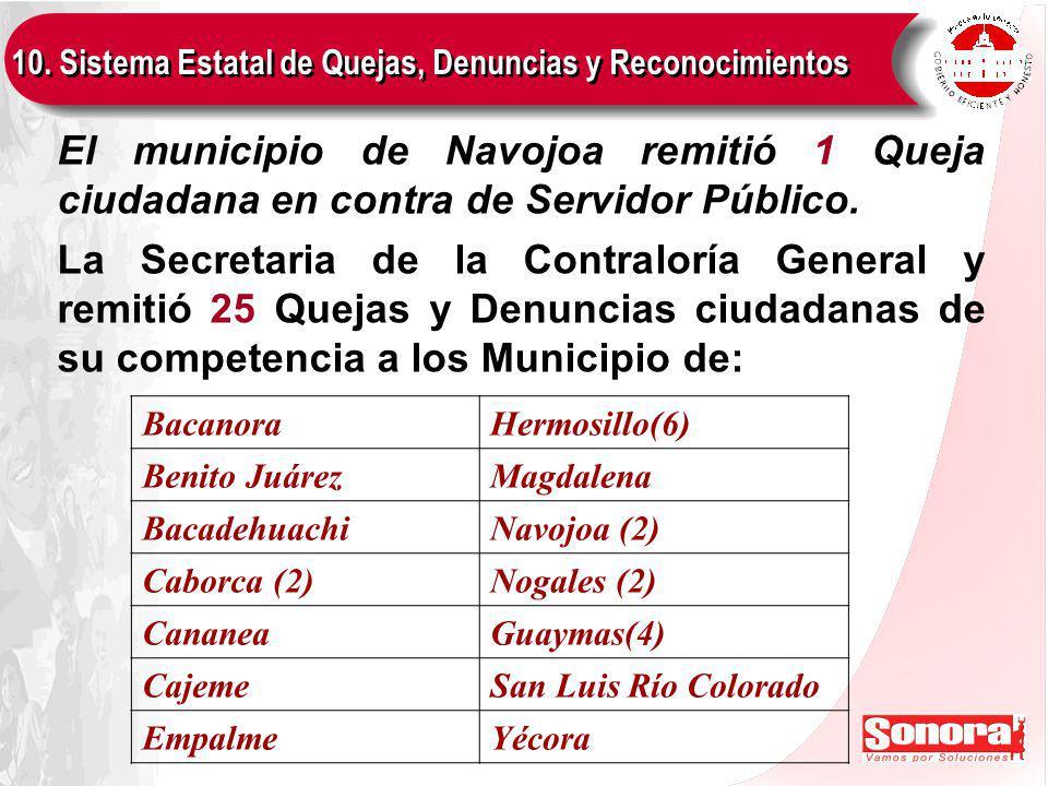 El municipio de Navojoa remitió 1 Queja ciudadana en contra de Servidor Público.