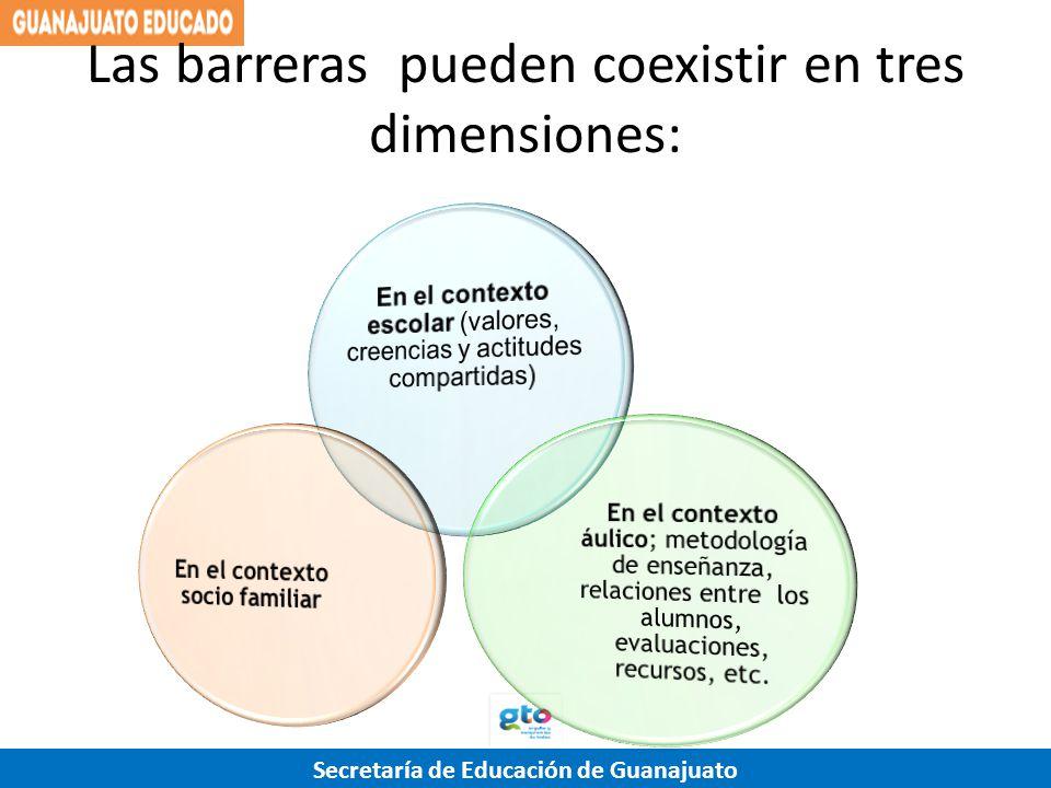 Secretaría de Educación de Guanajuato Las barreras pueden coexistir en tres dimensiones: