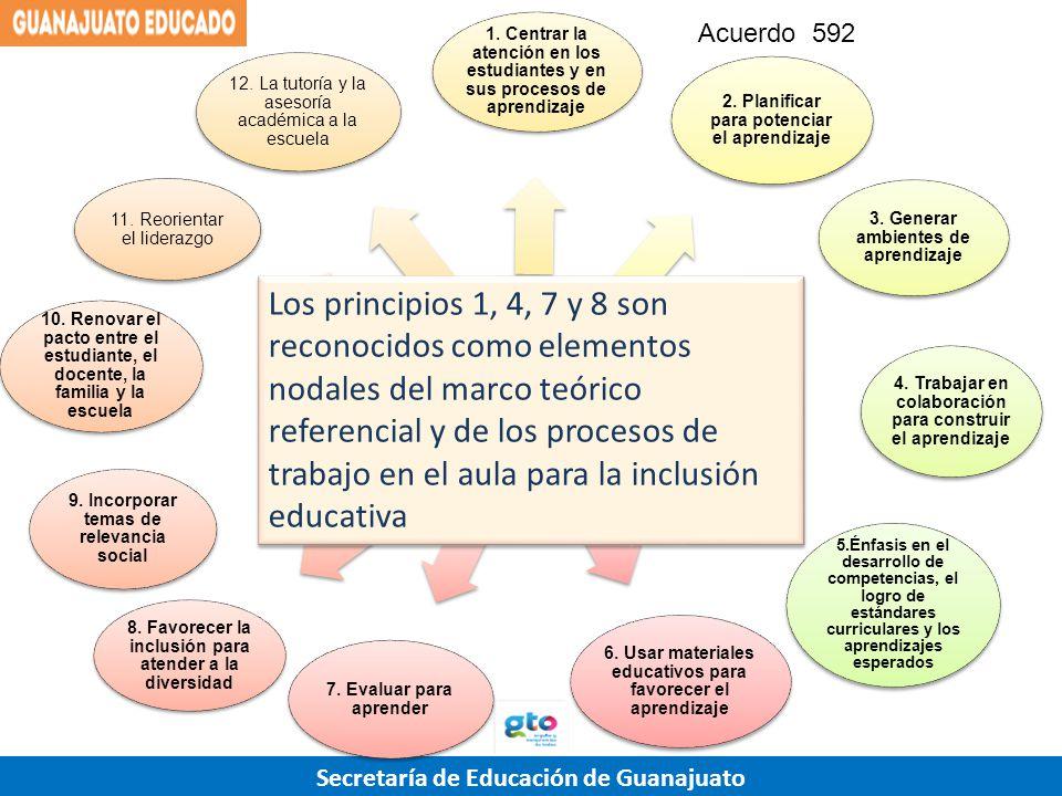 Secretaría de Educación de Guanajuato PRINCIPIOS PEDAGOGICOS QUE SUSTENTAN EL PLAN DE ESTUDIOS 6. Usar materiales educativos para favorecer el aprendi