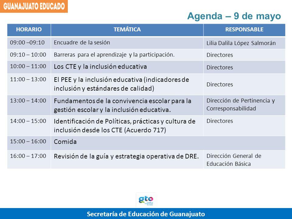 Secretaría de Educación de Guanajuato HORARIOTEMÁTICARESPONSABLE 09:00 –09:10Encuadre de la sesión Lilia Dalila López Salmorán 09:10 – 10:00Barreras p