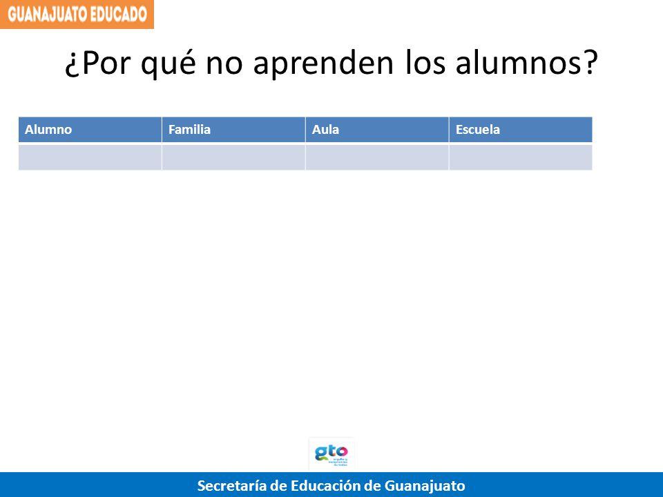 Secretaría de Educación de Guanajuato ¿ Qué son las Barreras para el aprendizaje y la participación?
