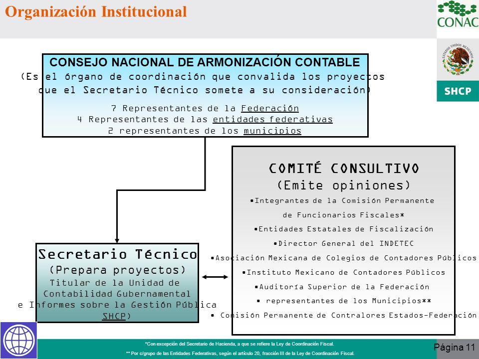 Página 11 CONSEJO NACIONAL DE ARMONIZACIÓN CONTABLE (Es el órgano de coordinación que convalida los proyectos que el Secretario Técnico somete a su co
