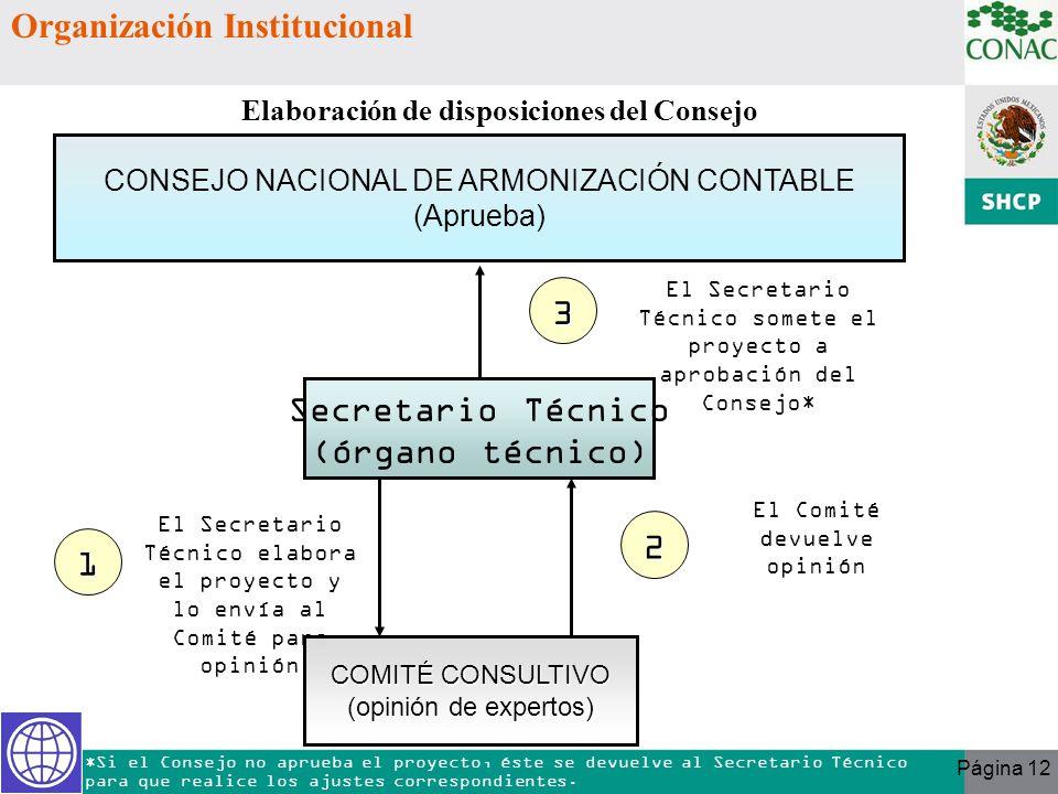 Página 12 Organización Institucional CONSEJO NACIONAL DE ARMONIZACIÓN CONTABLE (Aprueba) El Secretario Técnico elabora el proyecto y lo envía al Comit