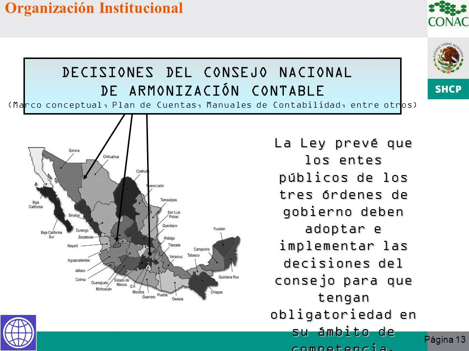 Página 13 DECISIONES DEL CONSEJO NACIONAL DE ARMONIZACIÓN CONTABLE (Marco conceptual, Plan de Cuentas, Manuales de Contabilidad, entre otros) La Ley p