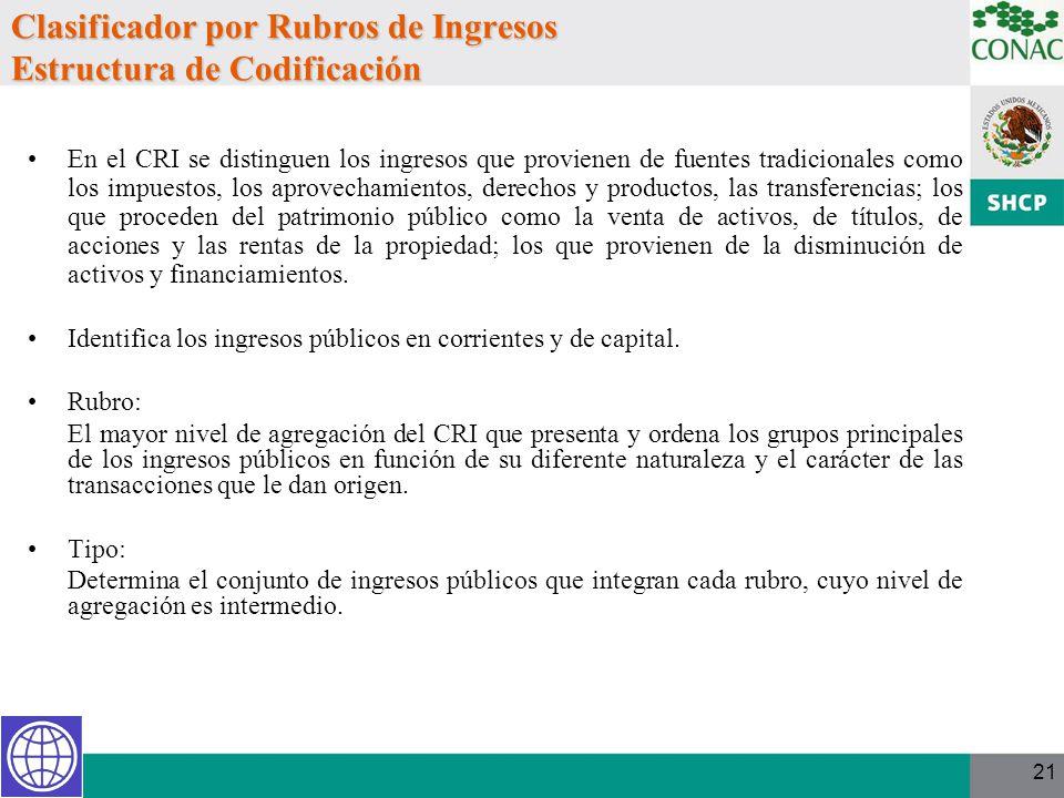 21 Clasificador por Rubros de Ingresos Estructura de Codificación En el CRI se distinguen los ingresos que provienen de fuentes tradicionales como los