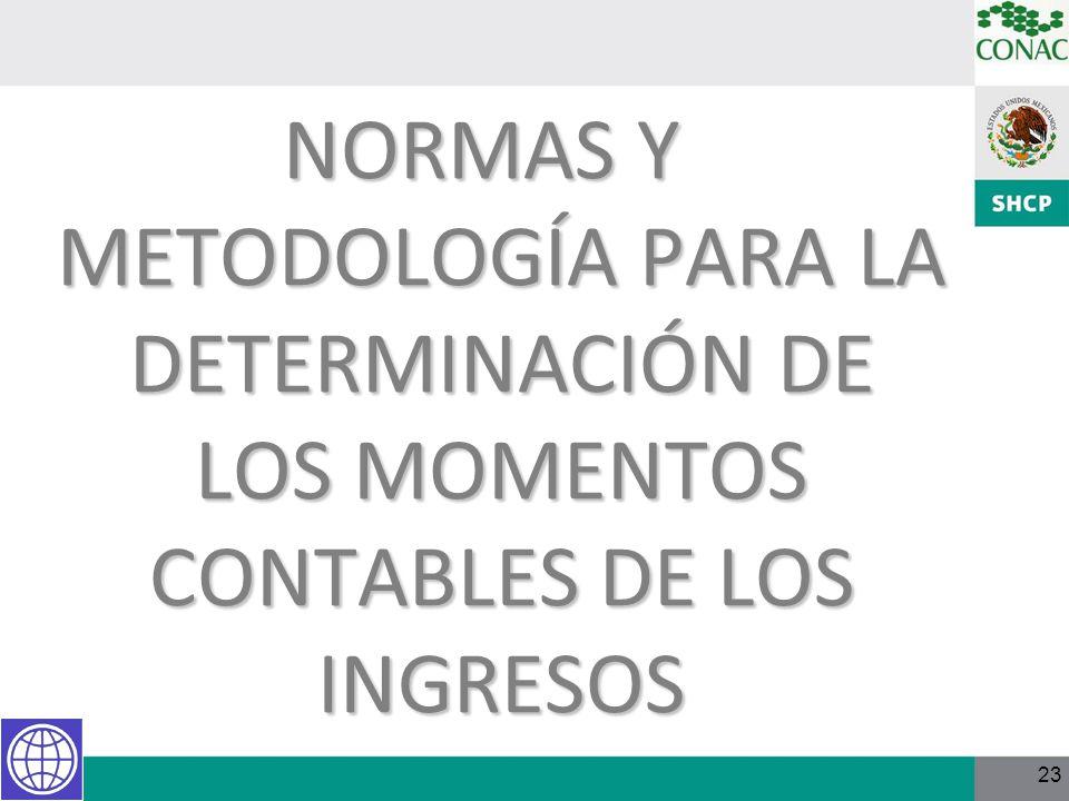 23 NORMAS Y METODOLOGÍA PARA LA DETERMINACIÓN DE LOS MOMENTOS CONTABLES DE LOS INGRESOS