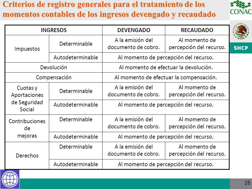 25 Criterios de registro generales para el tratamiento de los momentos contables de los ingresos devengado y recaudado INGRESOSDEVENGADORECAUDADO Impu