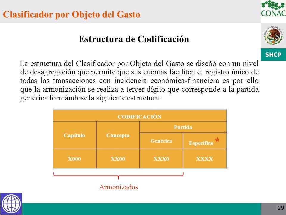 Clasificador por Objeto del Gasto La estructura del Clasificador por Objeto del Gasto se diseñó con un nivel de desagregación que permite que sus cuen