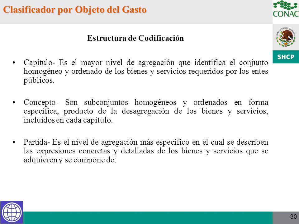Clasificador por Objeto del Gasto Capítulo- Es el mayor nivel de agregación que identifica el conjunto homogéneo y ordenado de los bienes y servicios