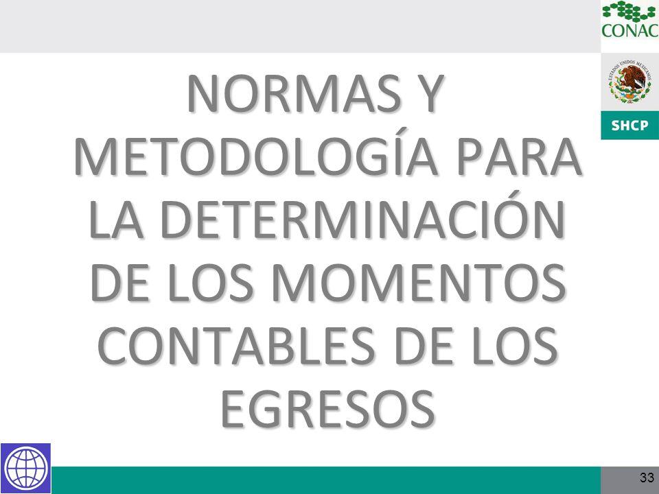 33 NORMAS Y METODOLOGÍA PARA LA DETERMINACIÓN DE LOS MOMENTOS CONTABLES DE LOS EGRESOS