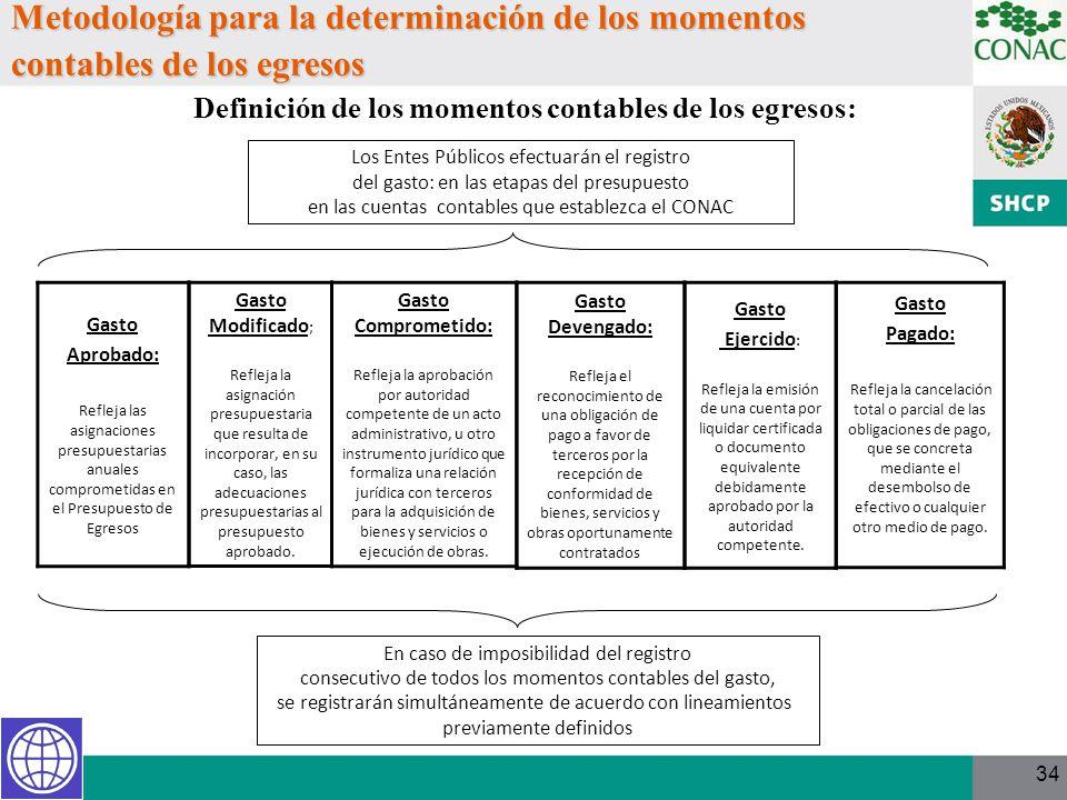 34 Metodología para la determinación de los momentos contables de los egresos Gasto Comprometido: Refleja la aprobación por autoridad competente de un