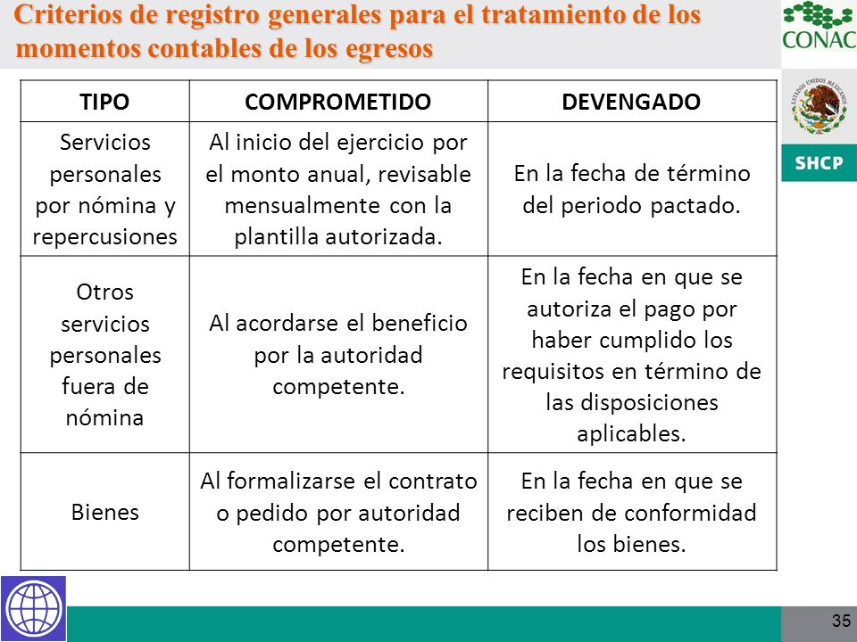 35 Criterios de registro generales para el tratamiento de los momentos contables de los egresos TIPOCOMPROMETIDODEVENGADO Servicios personales por nóm