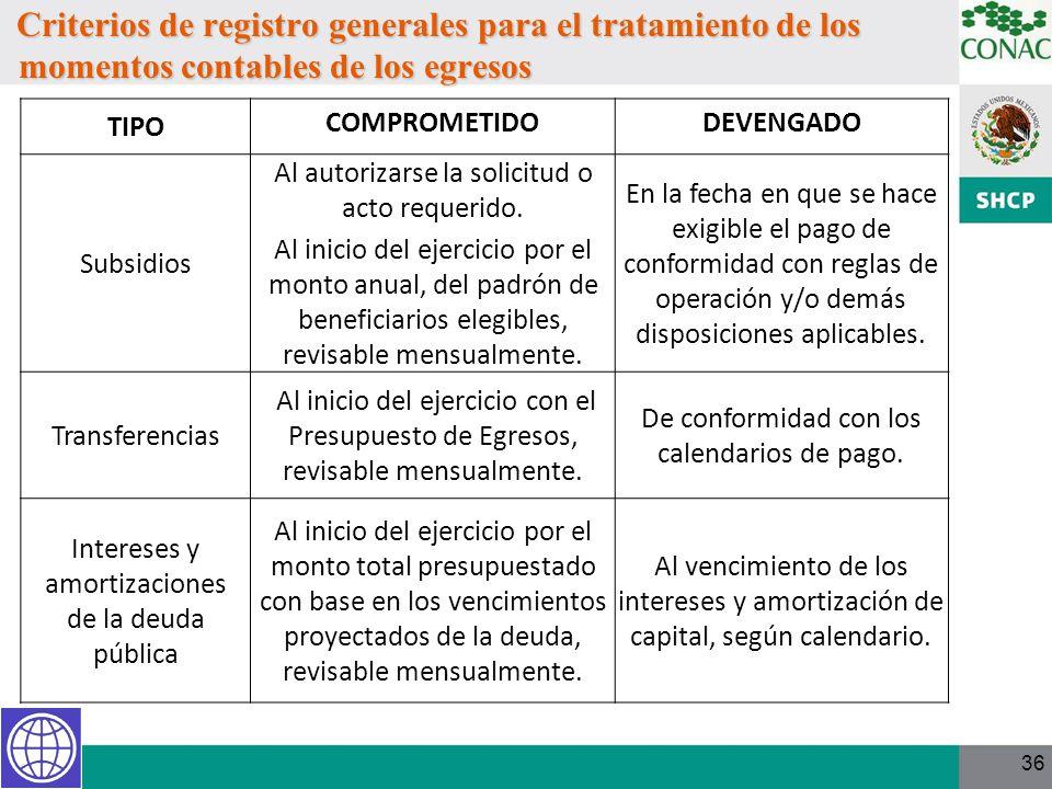 36 Criterios de registro generales para el tratamiento de los momentos contables de los egresos TIPO COMPROMETIDODEVENGADO Subsidios Al autorizarse la