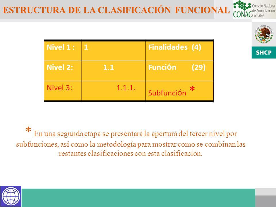 ESTRUCTURA DE LA CLASIFICACIÓN FUNCIONAL Nivel 1 :1Finalidades (4) Nivel 2: 1.1Funci ó n (29) Nivel 3: 1.1.1. Subfunci ó n * * En una segunda etapa se