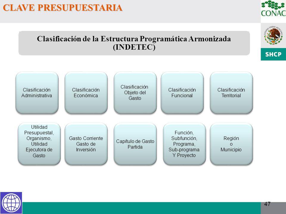 47 CLAVE PRESUPUESTARIA Clasificación Administrativa Clasificación Administrativa Clasificación Económica Clasificación Económica Clasificación Objeto