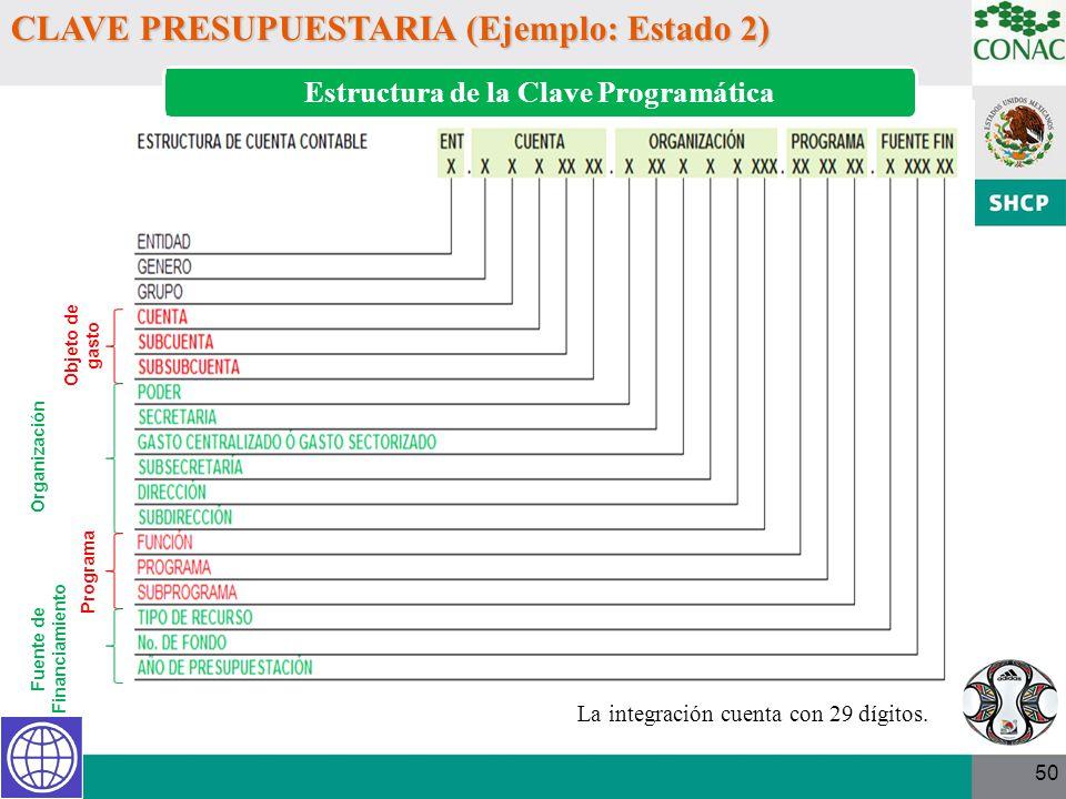 50 Objeto de gasto Organización Fuente de Financiamiento Programa La integración cuenta con 29 dígitos. CLAVE PRESUPUESTARIA (Ejemplo: Estado 2) Estru
