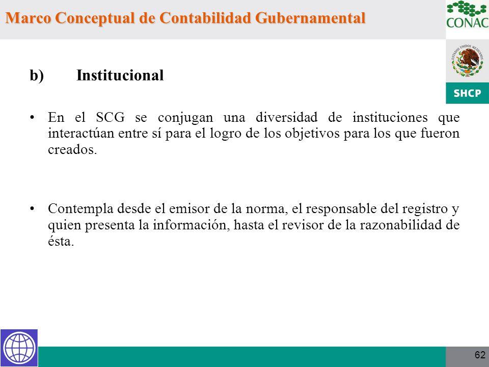 62 Marco Conceptual de Contabilidad Gubernamental b) Institucional En el SCG se conjugan una diversidad de instituciones que interactúan entre sí para