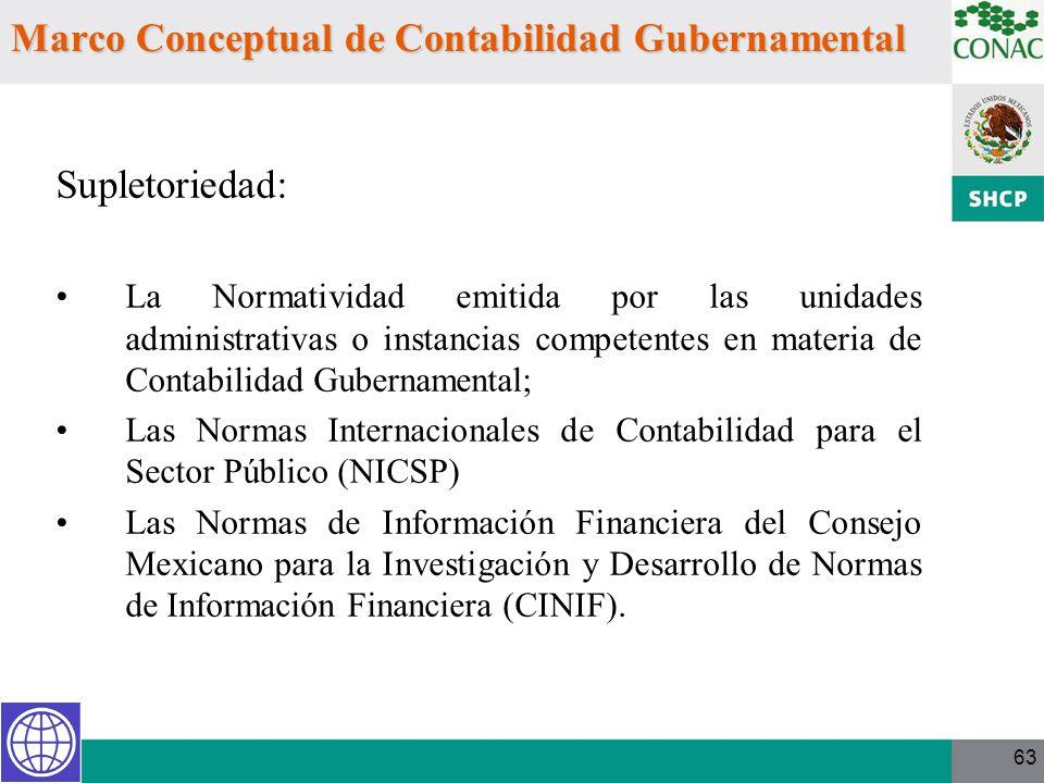 63 Marco Conceptual de Contabilidad Gubernamental Supletoriedad: La Normatividad emitida por las unidades administrativas o instancias competentes en