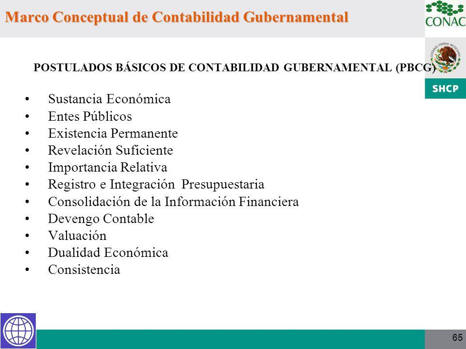65 Marco Conceptual de Contabilidad Gubernamental POSTULADOS BÁSICOS DE CONTABILIDAD GUBERNAMENTAL (PBCG) Sustancia Económica Entes Públicos Existenci