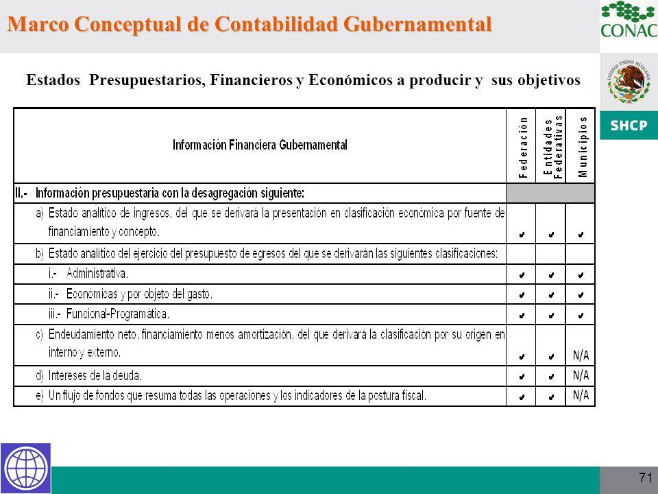 71 Marco Conceptual de Contabilidad Gubernamental Estados Presupuestarios, Financieros y Económicos a producir y sus objetivos