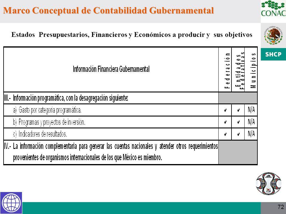 72 Marco Conceptual de Contabilidad Gubernamental Estados Presupuestarios, Financieros y Económicos a producir y sus objetivos