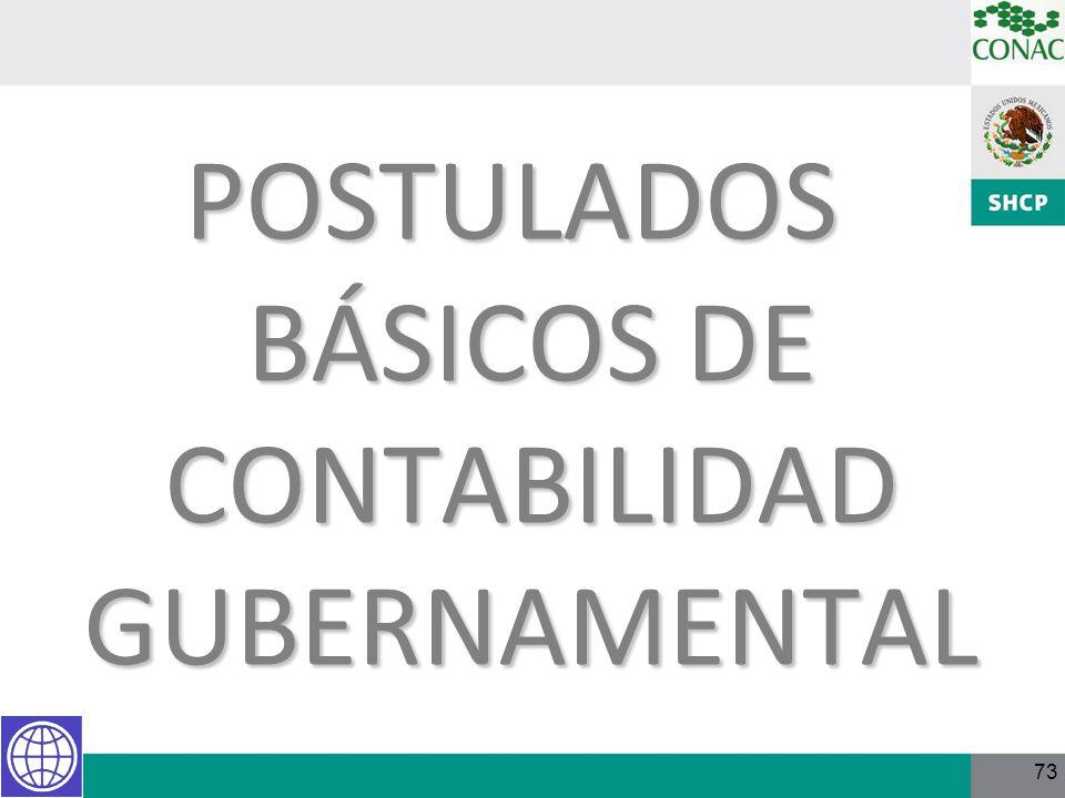 73 POSTULADOS BÁSICOS DE CONTABILIDAD GUBERNAMENTAL