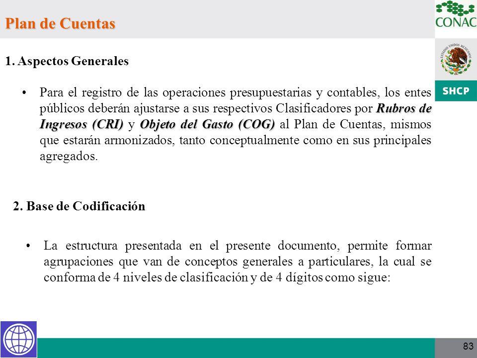 83 Rubros de Ingresos (CRI) Objeto del Gasto (COG)Para el registro de las operaciones presupuestarias y contables, los entes públicos deberán ajustars