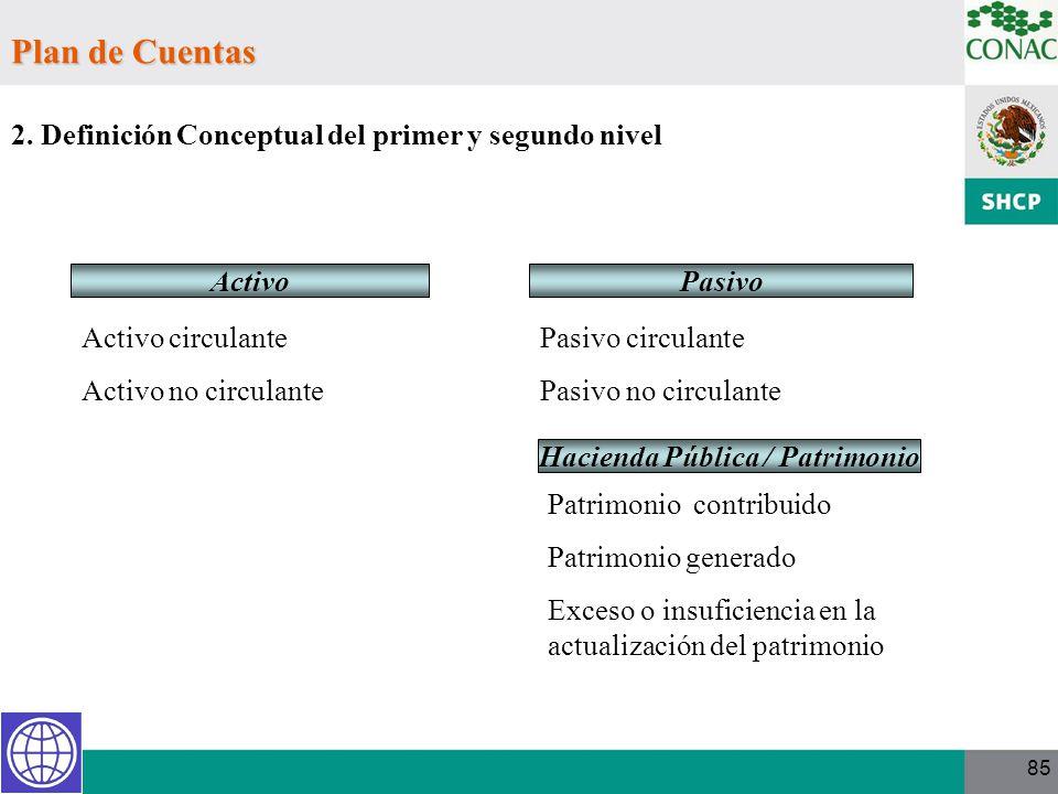 85 Activo Hacienda Pública / Patrimonio Pasivo Activo circulante Activo no circulante Pasivo circulante Pasivo no circulante Patrimonio contribuido Pa
