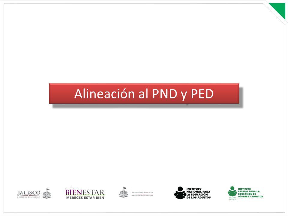 PLAN NACIONAL DE DESARROLLO 2013-2018 EJE VI.3 México con Educación de Calidad Objetivo 3.2 Garantizar la inclusión y la equidad en el Sistema Educativo Estrategia 3.2.1.