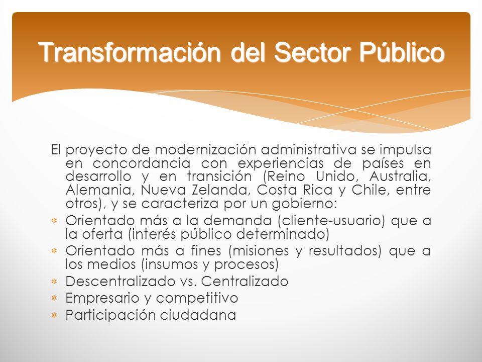 3 Dos procesos en el nuevo paradigma de la administración pública El gerencialismo público, los convenios de desempeño, la formación de mercados y cuasimercados públicos, la devolución de responsabilidades, derechos y obligaciones a los gobiernos locales, la reingeniería de procesos, y la evaluación del desempeño 1) Interacciones entre la economía, el presupuesto y las organizaciones públicas 2) Funcionamiento interno de las organizaciones públicas, los resultados y su relación con los beneficiarios, en el cual aparece