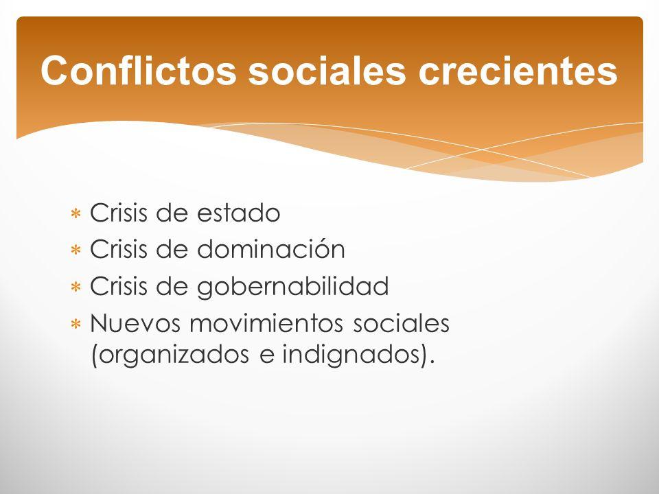 Justicia y seguridad Empleo y mínimos de bienestar Salud y seguridad social Educación Derechos sociales Desarrollo urbano y atención ciudadana.