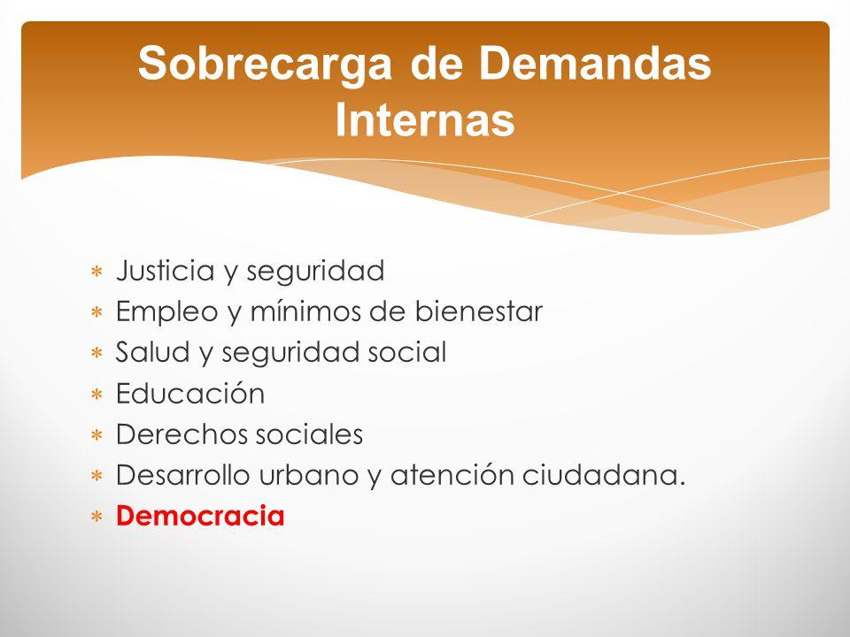 Crisis fiscal Sobre-regulación administrativa Disfuncionalidad de estructuras Improductividad laboral Inadecuada profesionalización Focalización excluyente Incipiente participación ciudadana.