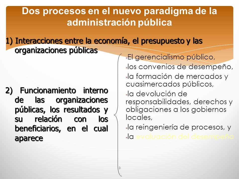 Las nuevas premisas político-ideológicas permitieron a los Estados configurar sus reformas, al respecto, Ayala Espino, identifica las siguientes seis etapas: 1.Políticas de ajuste macroeconómico de corto plazo y tratamiento de shock.