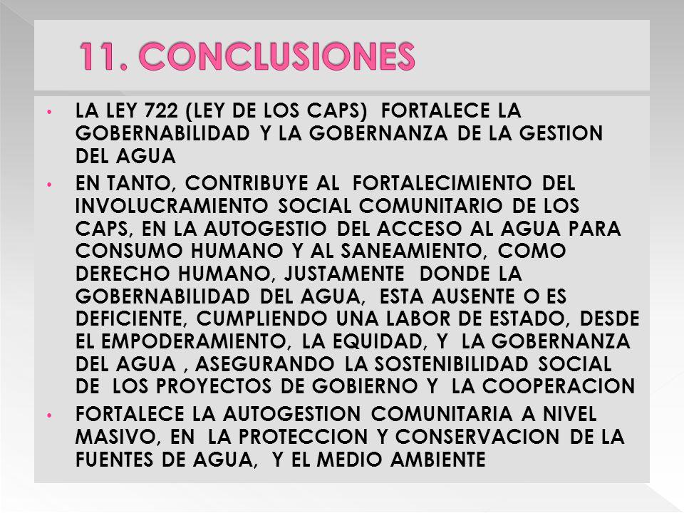 LA LEY 722 (LEY DE LOS CAPS) FORTALECE LA GOBERNABILIDAD Y LA GOBERNANZA DE LA GESTION DEL AGUA EN TANTO, CONTRIBUYE AL FORTALECIMIENTO DEL INVOLUCRAMIENTO SOCIAL COMUNITARIO DE LOS CAPS, EN LA AUTOGESTIO DEL ACCESO AL AGUA PARA CONSUMO HUMANO Y AL SANEAMIENTO, COMO DERECHO HUMANO, JUSTAMENTE DONDE LA GOBERNABILIDAD DEL AGUA, ESTA AUSENTE O ES DEFICIENTE, CUMPLIENDO UNA LABOR DE ESTADO, DESDE EL EMPODERAMIENTO, LA EQUIDAD, Y LA GOBERNANZA DEL AGUA, ASEGURANDO LA SOSTENIBILIDAD SOCIAL DE LOS PROYECTOS DE GOBIERNO Y LA COOPERACION FORTALECE LA AUTOGESTION COMUNITARIA A NIVEL MASIVO, EN LA PROTECCION Y CONSERVACION DE LA FUENTES DE AGUA, Y EL MEDIO AMBIENTE
