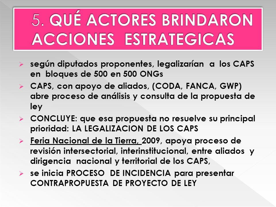 LOS CAPS SE ORGANIZARON EN UNA COORDINADORA NACIONAL, QUE CON APOYO DE ALIADOS, ORGANIZO Y EJECUTO PROCESO DE FORMULACION DE SU PROPIA PROPUESTA, BUSCANDO SUPERAR DEBILIDADES DE LA PROPUESTA DE LEY, UNA VEZ CONSENSUADA HUBO SESIONES DE TRABAJO CON DIPUTADOS PROPONENTES, MIEMBROS DE LA COMISION DEL AMBIENTE Y RR NN DE LA ASAMBLEA NACIONAL, PARA PRESENTARLES CONTRAPROPUESTA NUEVA PROPUESTA FORMULADA POR LOS CAPS, CON APOYO DE LA FERIA DE LA TIERRA, OBTUVO RESPALDO DE DIPUTADOS PROPONENTES ……..AL FINAL, VERSION FINAL, INTEGRÓ PRINCIPALES ASPECTOS RECOMENDADOS POR LOS CAPS.