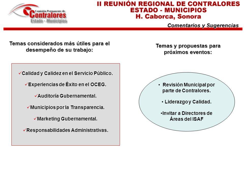 Temas considerados más útiles para el desempeño de su trabajo: Comentarios y Sugerencias Calidad y Calidez en el Servicio Público.