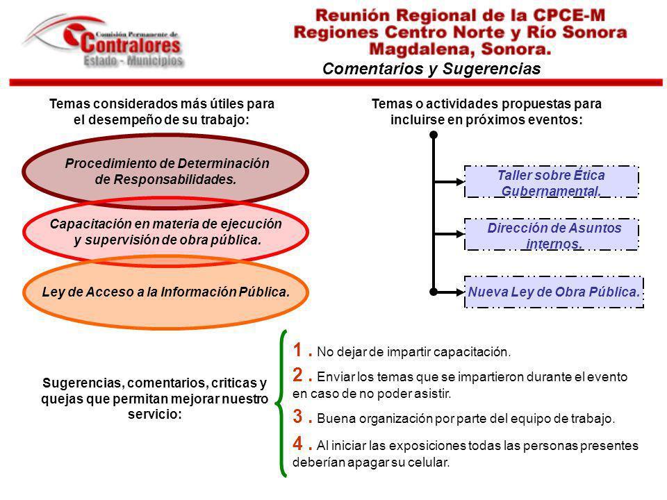Comentarios y Sugerencias Temas considerados más útiles para el desempeño de su trabajo: Procedimiento de Determinación de Responsabilidades. Temas o