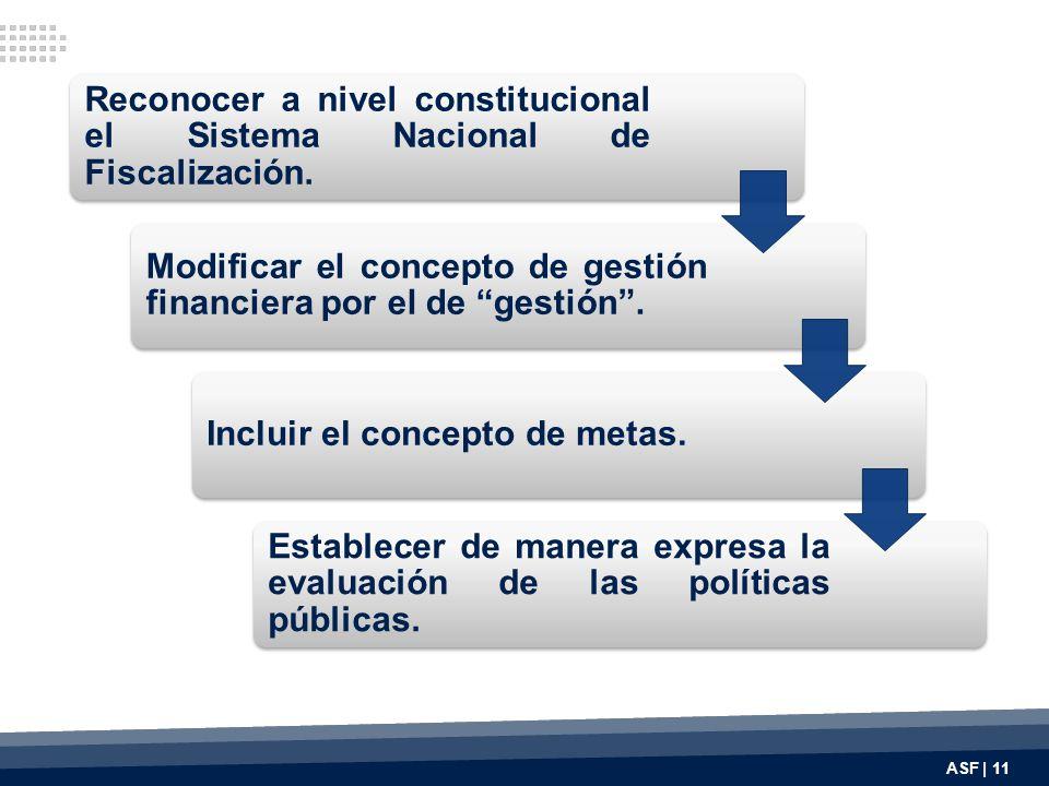 Reconocer a nivel constitucional el Sistema Nacional de Fiscalización.