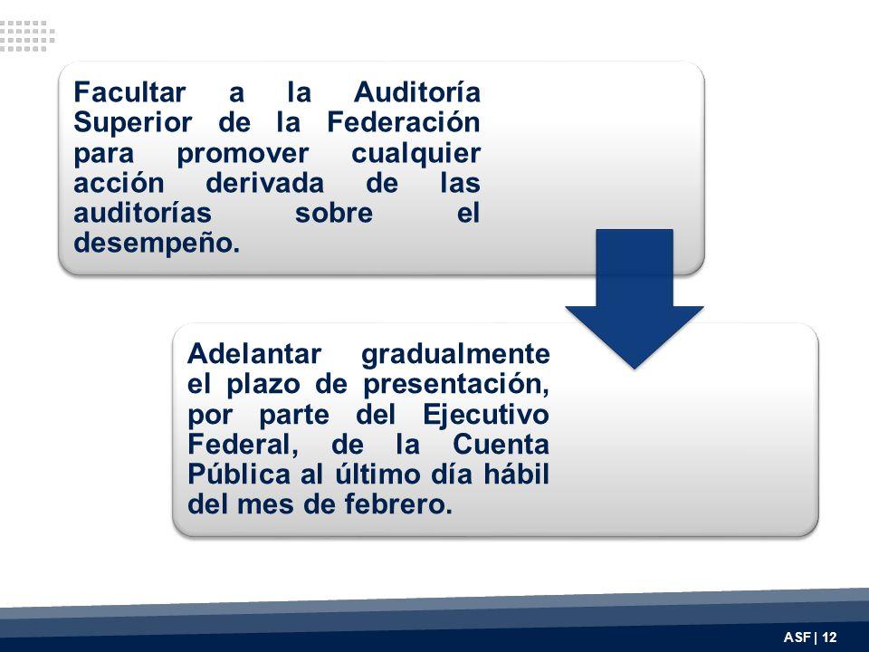 Facultar a la Auditoría Superior de la Federación para promover cualquier acción derivada de las auditorías sobre el desempeño.