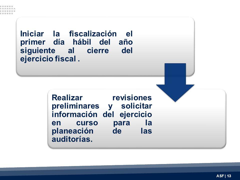 Iniciar la fiscalización el primer día hábil del año siguiente al cierre del ejercicio fiscal.