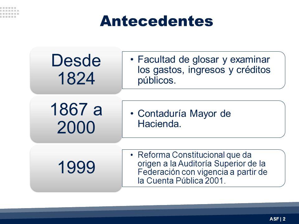 Antecedentes Facultad de glosar y examinar los gastos, ingresos y créditos públicos.