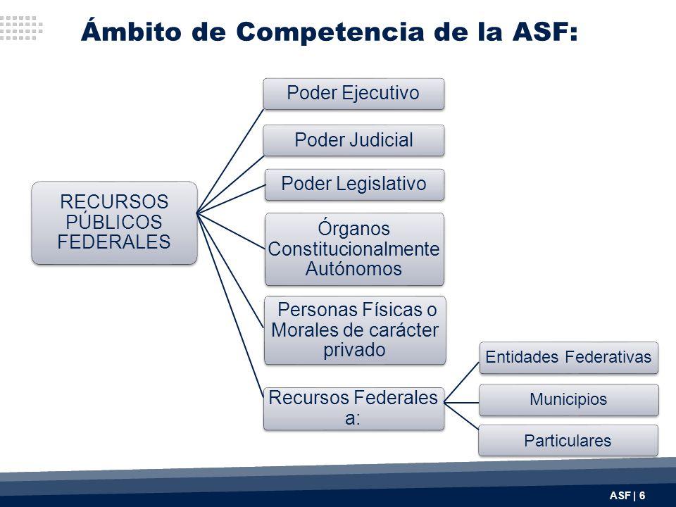 FISCALIZACIÓN Entrega del Informe del Resultado el 20 de febrero del año siguiente al de la recepción de la Cuenta Pública ASF   7