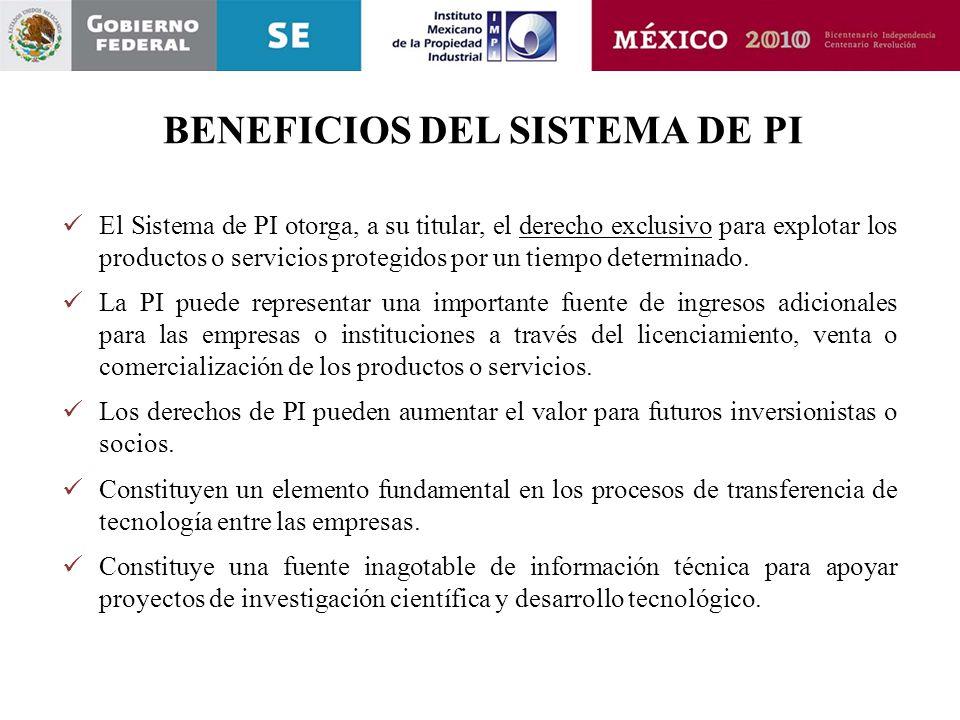 BENEFICIOS DEL SISTEMA DE PI El Sistema de PI otorga, a su titular, el derecho exclusivo para explotar los productos o servicios protegidos por un tie