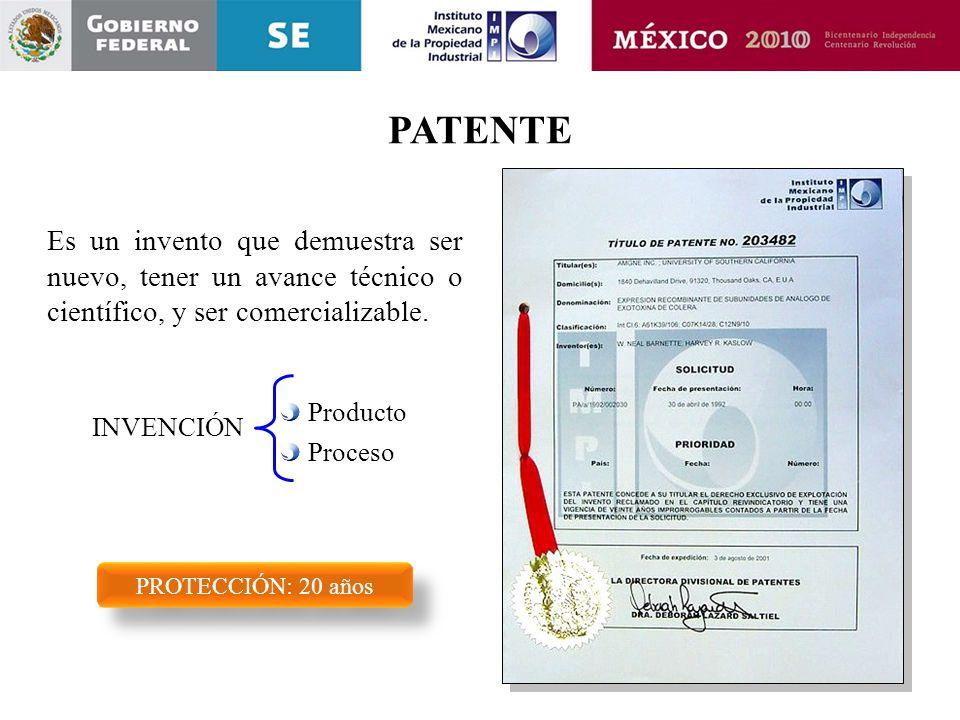 PATENTE Es un invento que demuestra ser nuevo, tener un avance técnico o científico, y ser comercializable. Producto Proceso INVENCIÓN PROTECCIÓN: 20