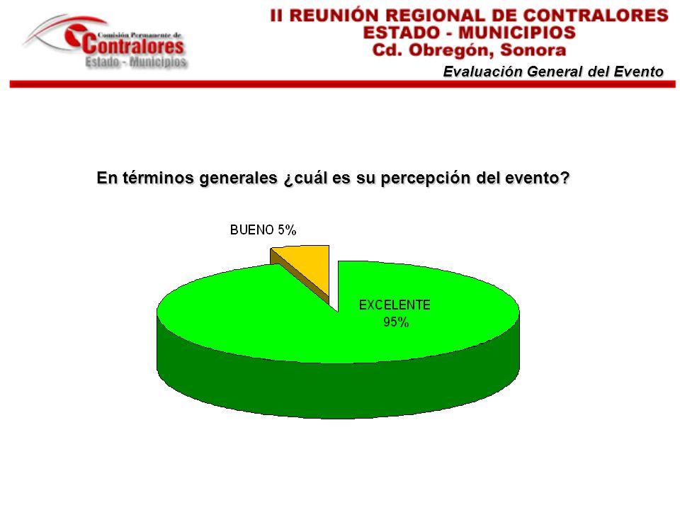 Evaluación General del Evento En términos generales ¿cuál es su percepción del evento